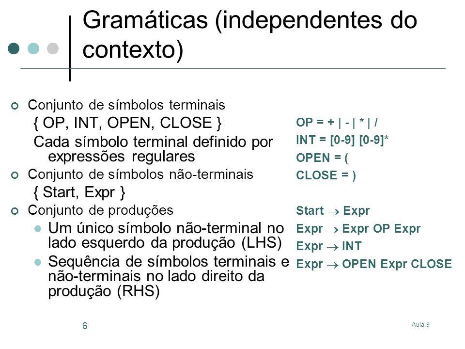 Gramáticas (independentes do contexto)