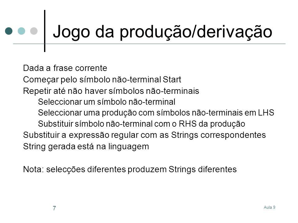 Jogo da produção/derivação