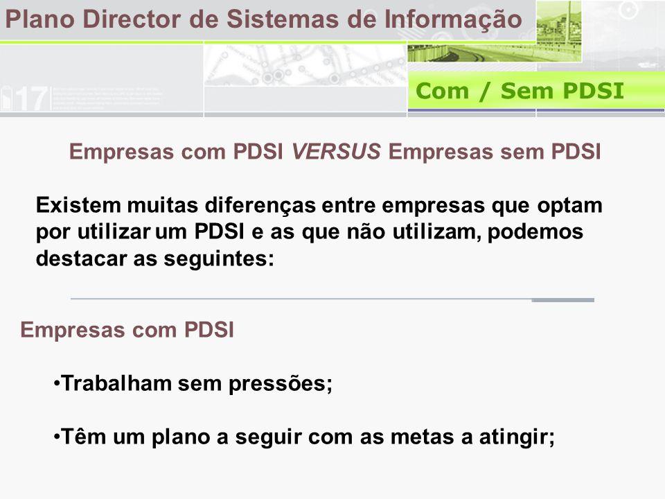 Empresas com PDSI VERSUS Empresas sem PDSI