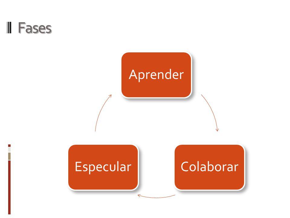 Fases Especular Fixa prazos e objectivos