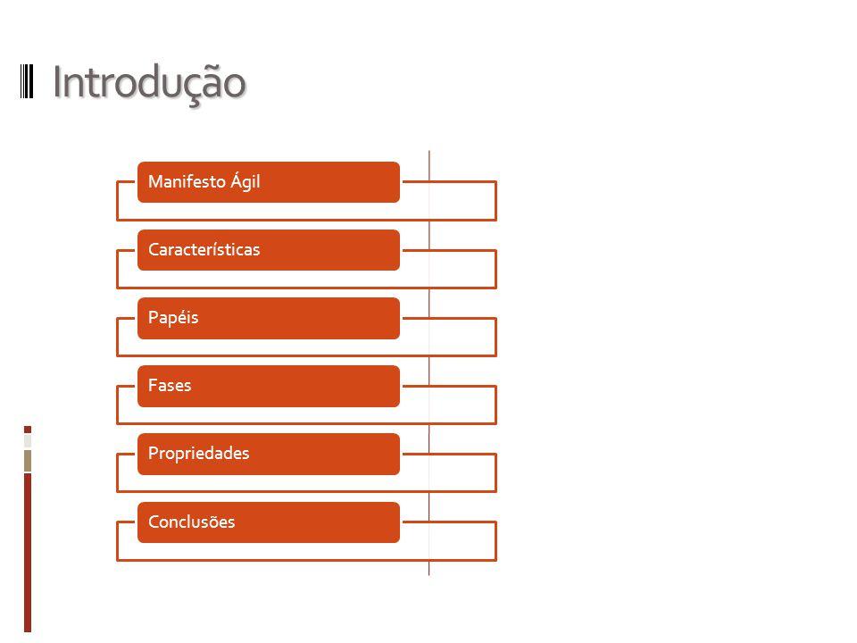 Introdução Manifesto Ágil Características Papéis Fases Propriedades