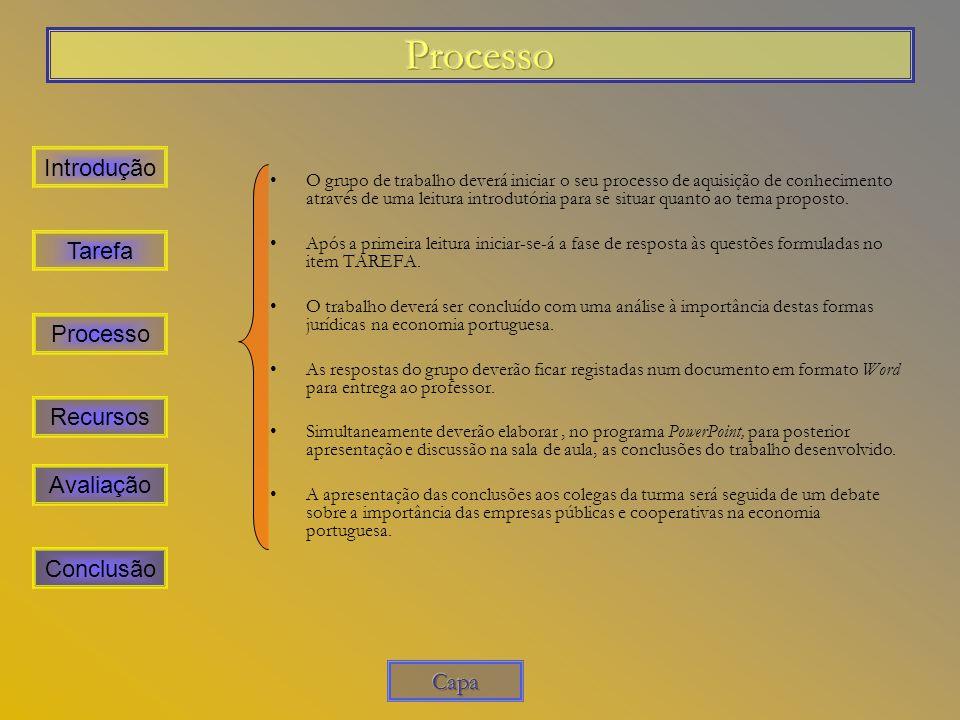 Processo Introdução Tarefa Processo Recursos Avaliação Conclusão Capa