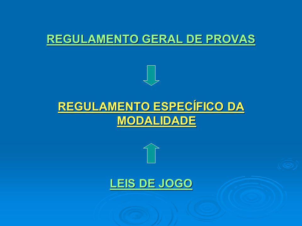 REGULAMENTO GERAL DE PROVAS