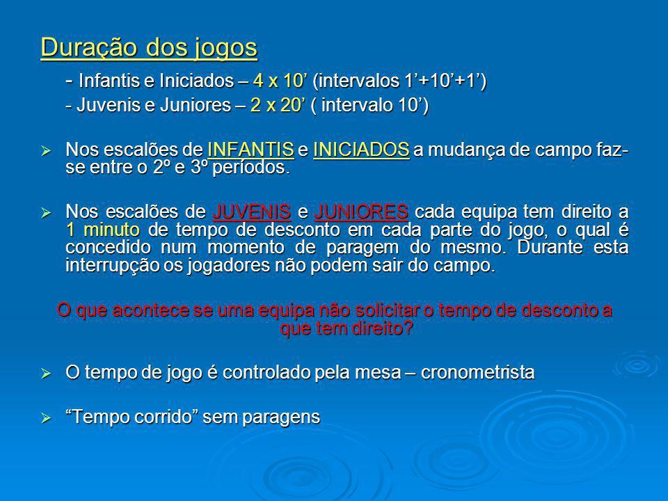 - Infantis e Iniciados – 4 x 10' (intervalos 1'+10'+1')