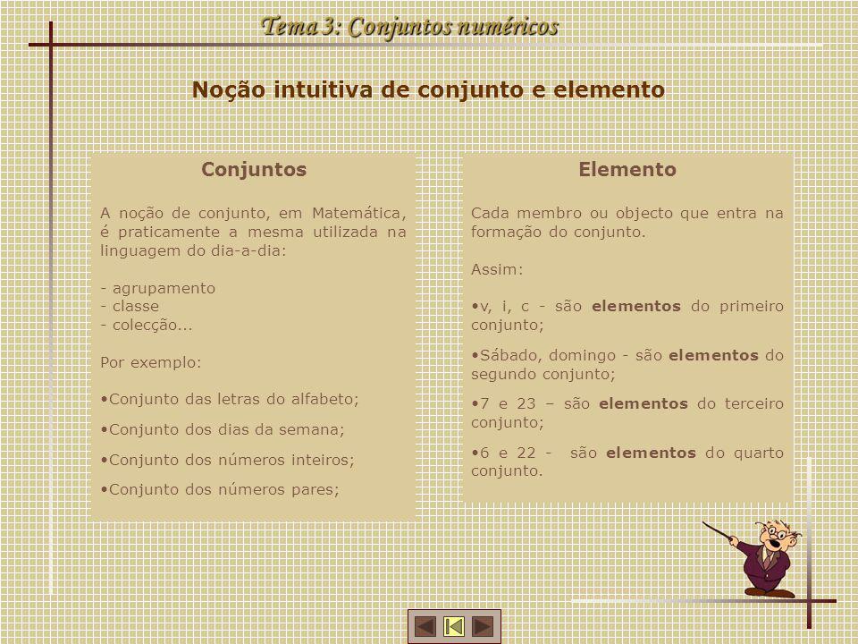 Tema 3: Conjuntos numéricos Noção intuitiva de conjunto e elemento