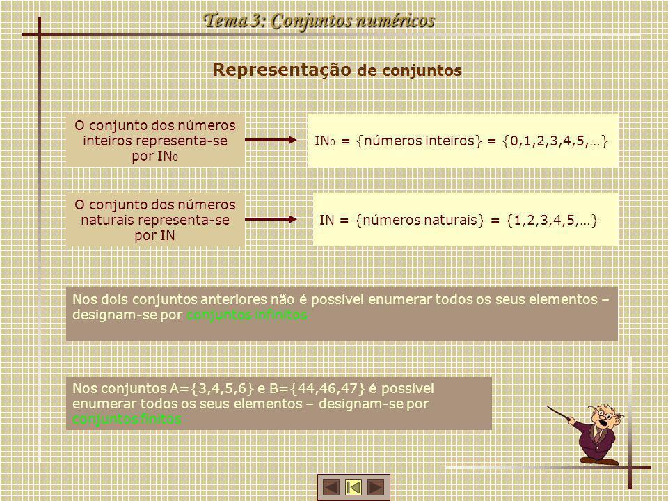 Tema 3: Conjuntos numéricos Representação de conjuntos