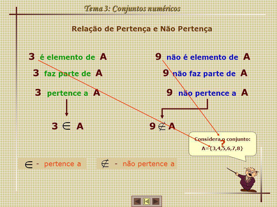 Tema 3: Conjuntos numéricos Relação de Pertença e Não Pertença
