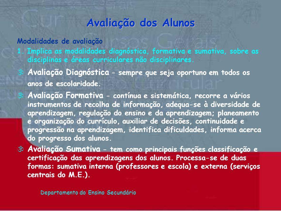 Avaliação dos Alunos Modalidades de avaliação.
