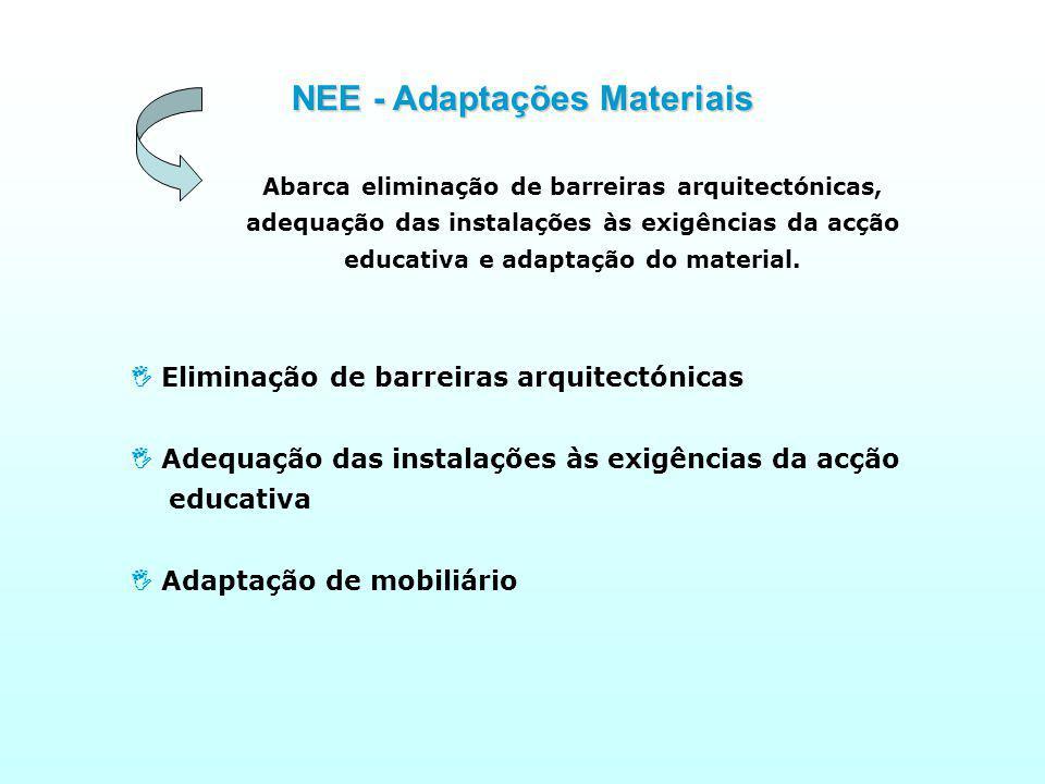 NEE - Adaptações Materiais