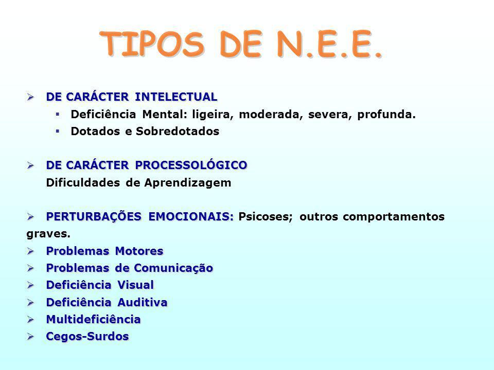 TIPOS DE N.E.E. DE CARÁCTER INTELECTUAL