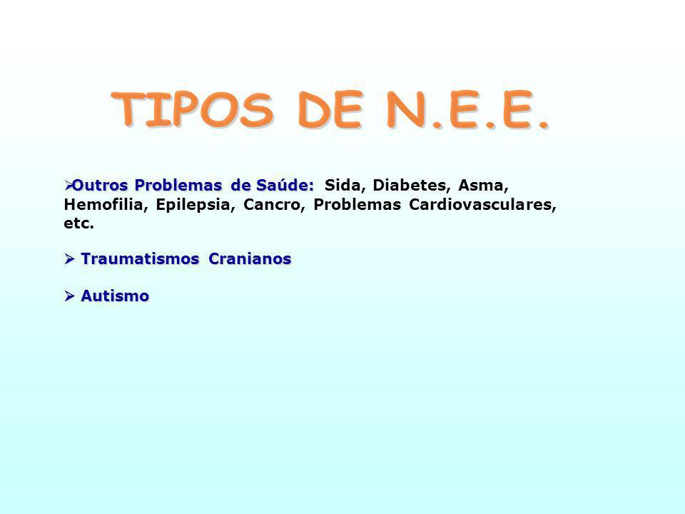 TIPOS DE N.E.E. Outros Problemas de Saúde: Sida, Diabetes, Asma, Hemofilia, Epilepsia, Cancro, Problemas Cardiovasculares, etc.