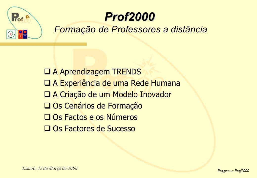 Prof2000 Formação de Professores a distância