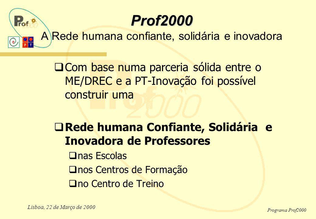 Prof2000 A Rede humana confiante, solidária e inovadora