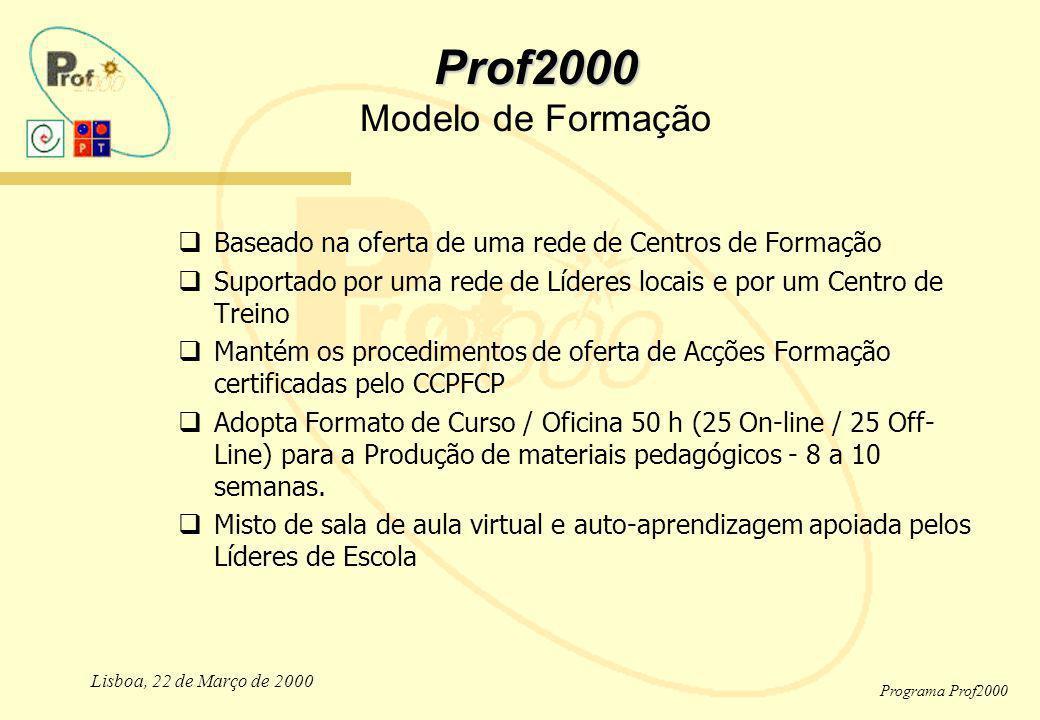 Prof2000 Modelo de Formação