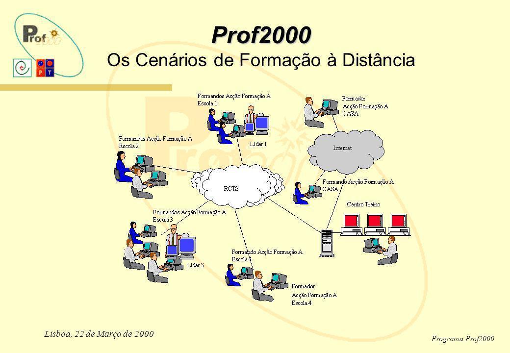 Prof2000 Os Cenários de Formação à Distância