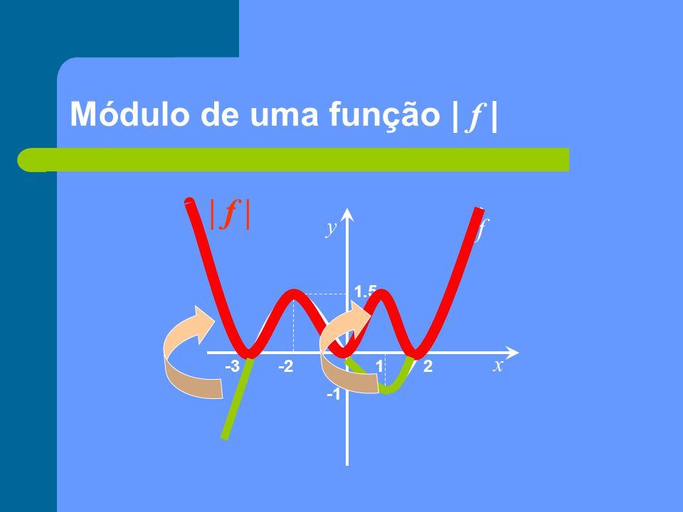 Módulo de uma função | f |