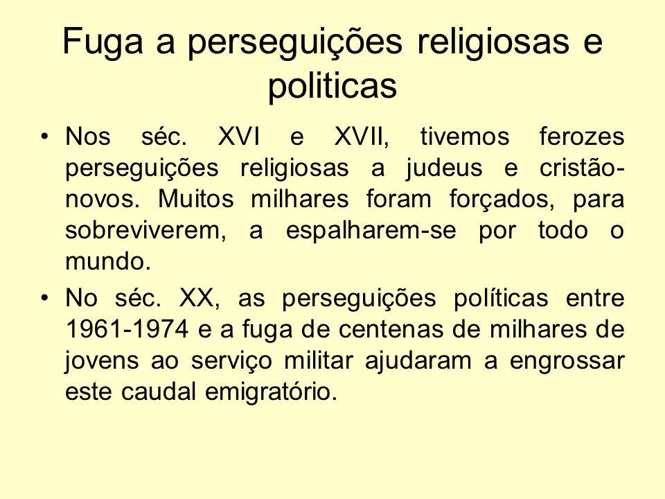 Fuga a perseguições religiosas e politicas