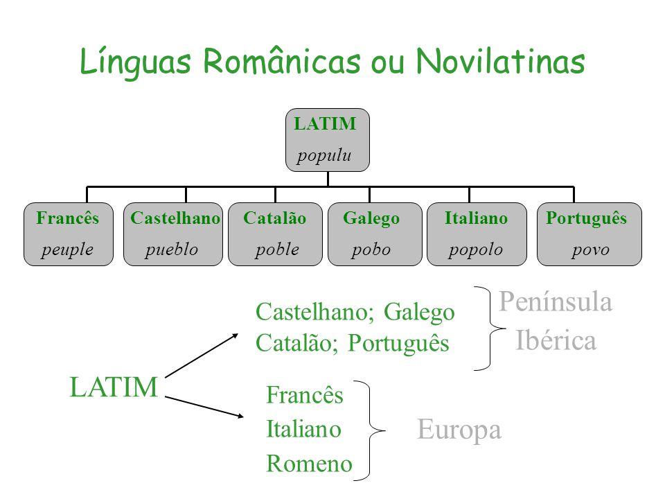 Línguas Românicas ou Novilatinas