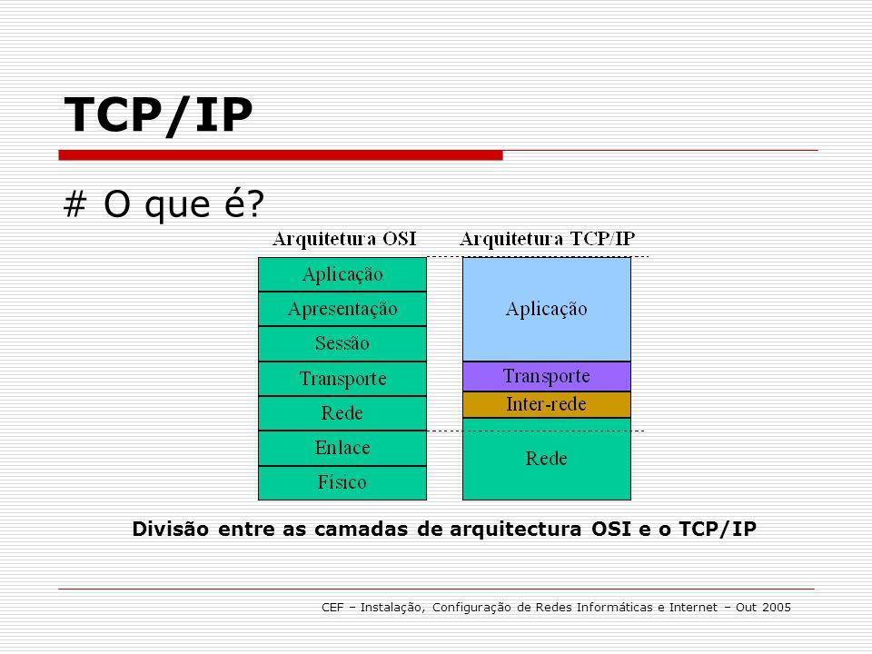 Divisão entre as camadas de arquitectura OSI e o TCP/IP