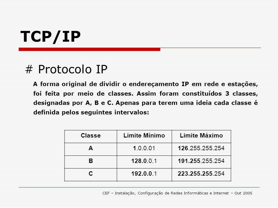 TCP/IP # Protocolo IP Classe Limite Mínimo Limite Máximo A 1.0.0.01