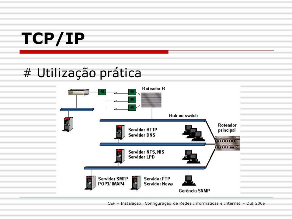 TCP/IP # Utilização prática