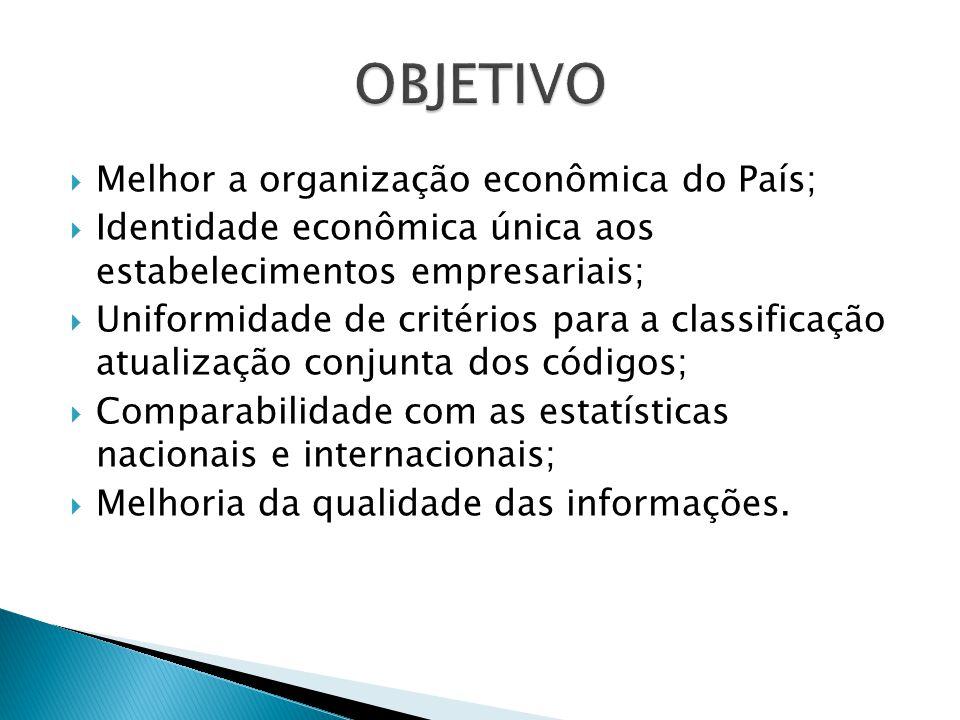 OBJETIVO Melhor a organização econômica do País;