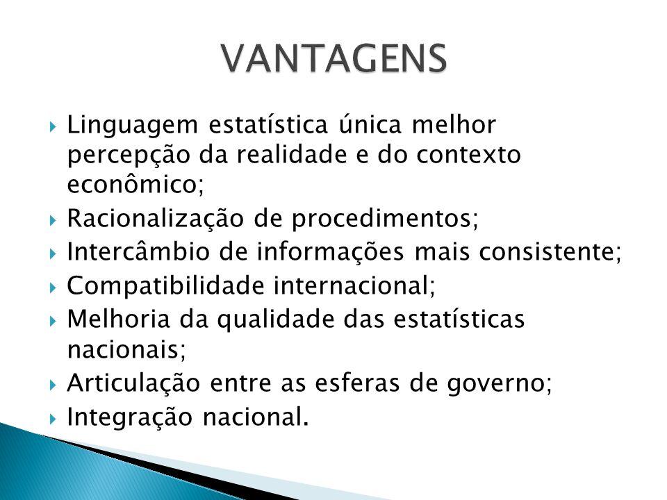 VANTAGENS Linguagem estatística única melhor percepção da realidade e do contexto econômico; Racionalização de procedimentos;