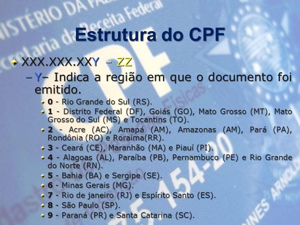 Estrutura do CPF XXX.XXX.XXY – ZZ
