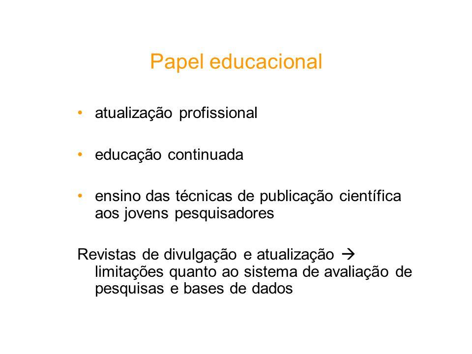 Papel educacional atualização profissional educação continuada