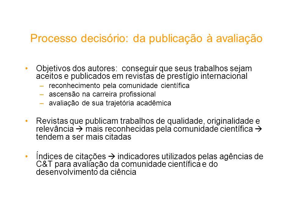 Processo decisório: da publicação à avaliação