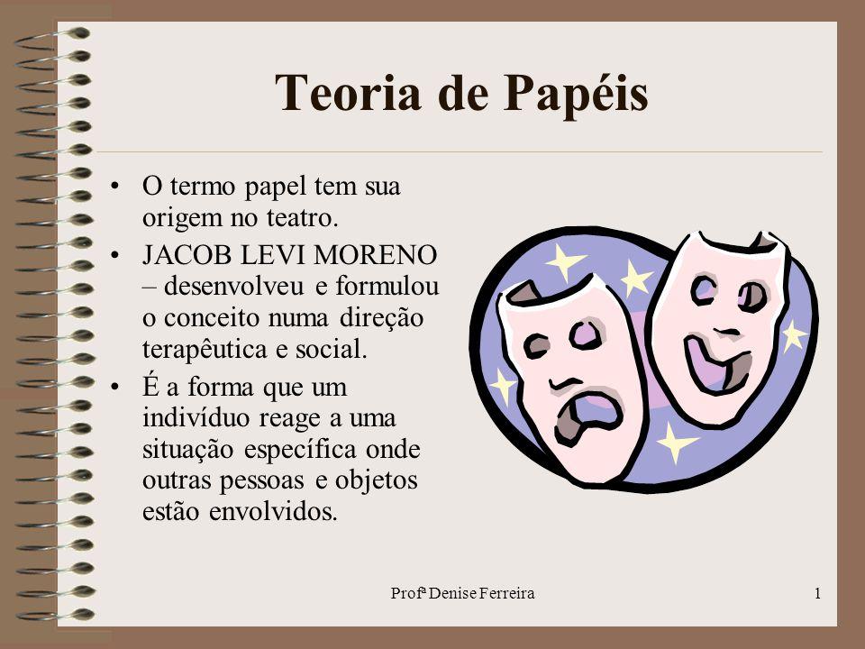 Teoria de Papéis O termo papel tem sua origem no teatro.
