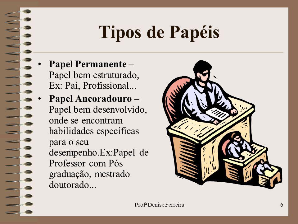 Tipos de Papéis Papel Permanente –Papel bem estruturado, Ex: Pai, Profissional...