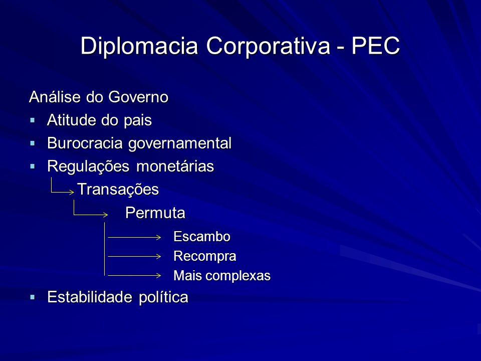 Diplomacia Corporativa - PEC
