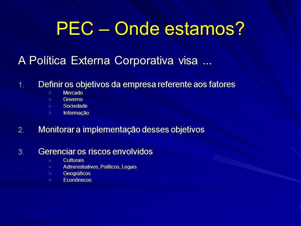 PEC – Onde estamos A Política Externa Corporativa visa ...