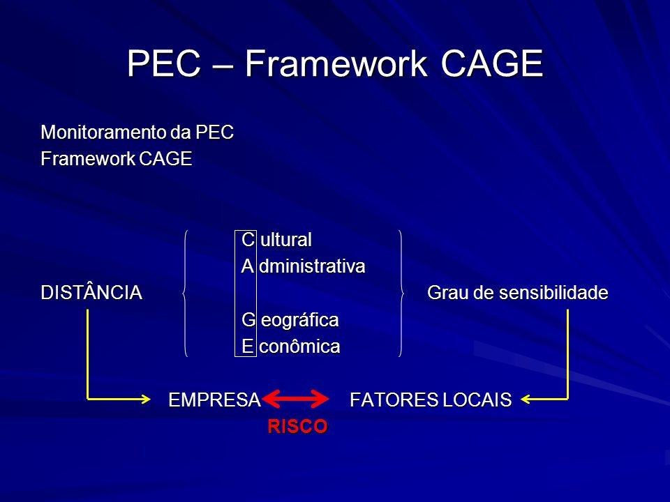 PEC – Framework CAGE Monitoramento da PEC Framework CAGE C ultural