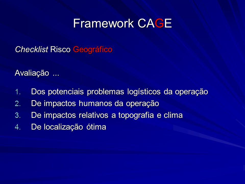 Framework CAGE Checklist Risco Geográfico Avaliação ...