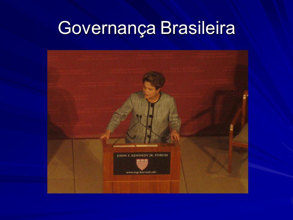 Governança Brasileira