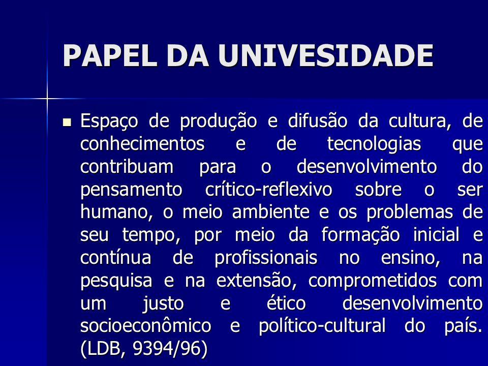 PAPEL DA UNIVESIDADE