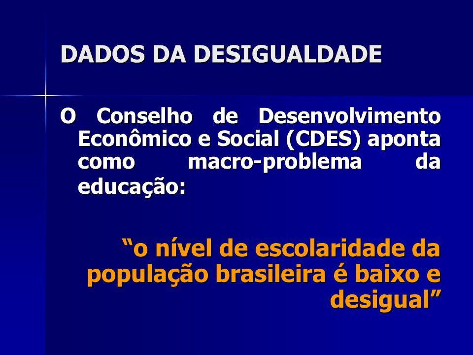o nível de escolaridade da população brasileira é baixo e desigual