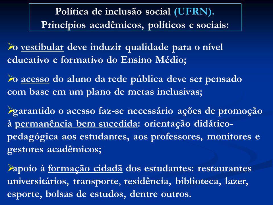 Política de inclusão social (UFRN).