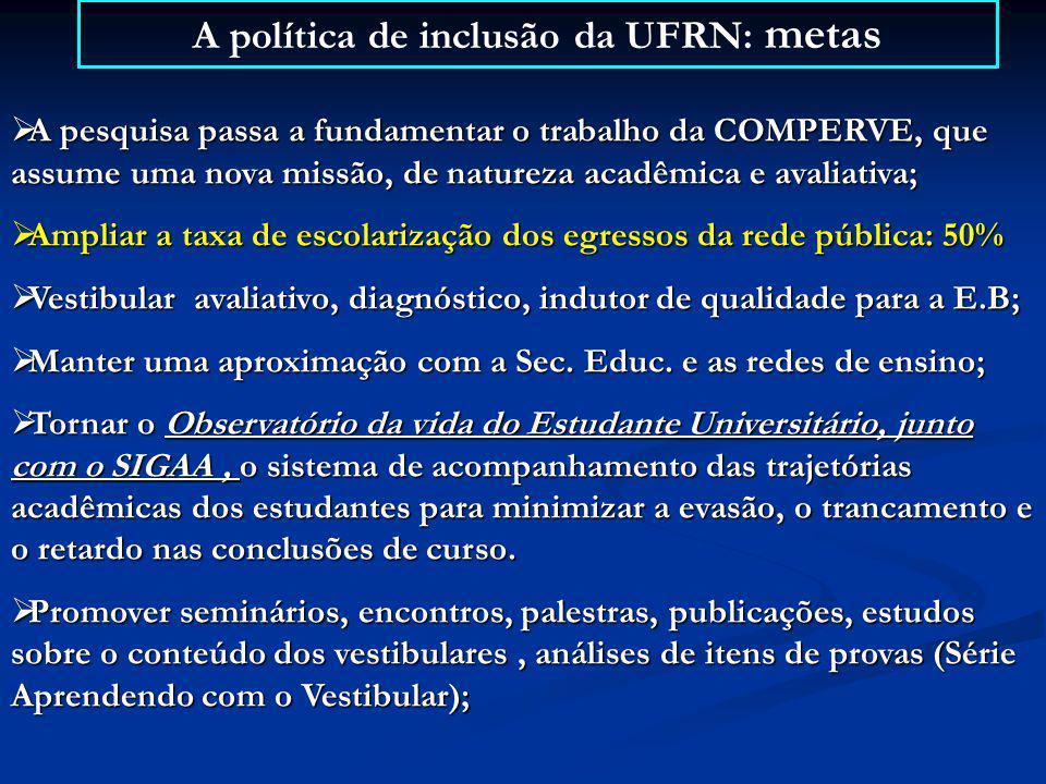 A política de inclusão da UFRN: metas