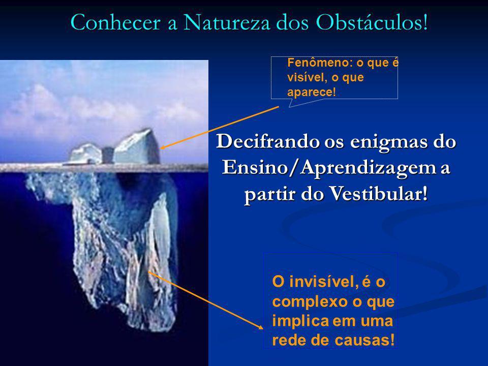 Conhecer a Natureza dos Obstáculos!