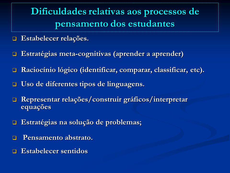 Dificuldades relativas aos processos de pensamento dos estudantes