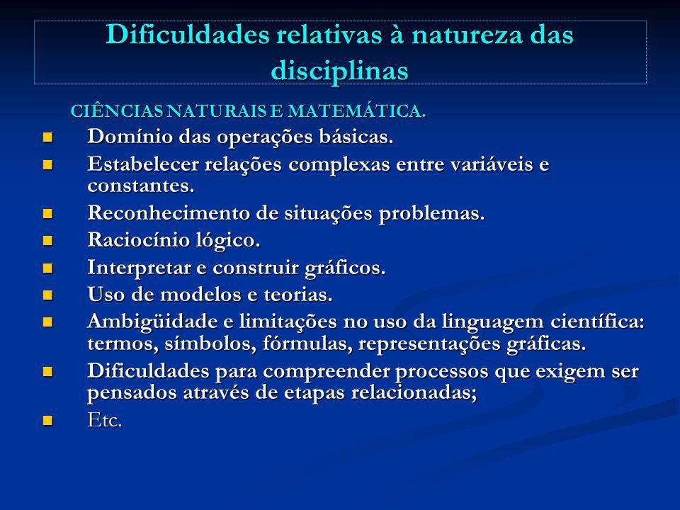 Dificuldades relativas à natureza das disciplinas