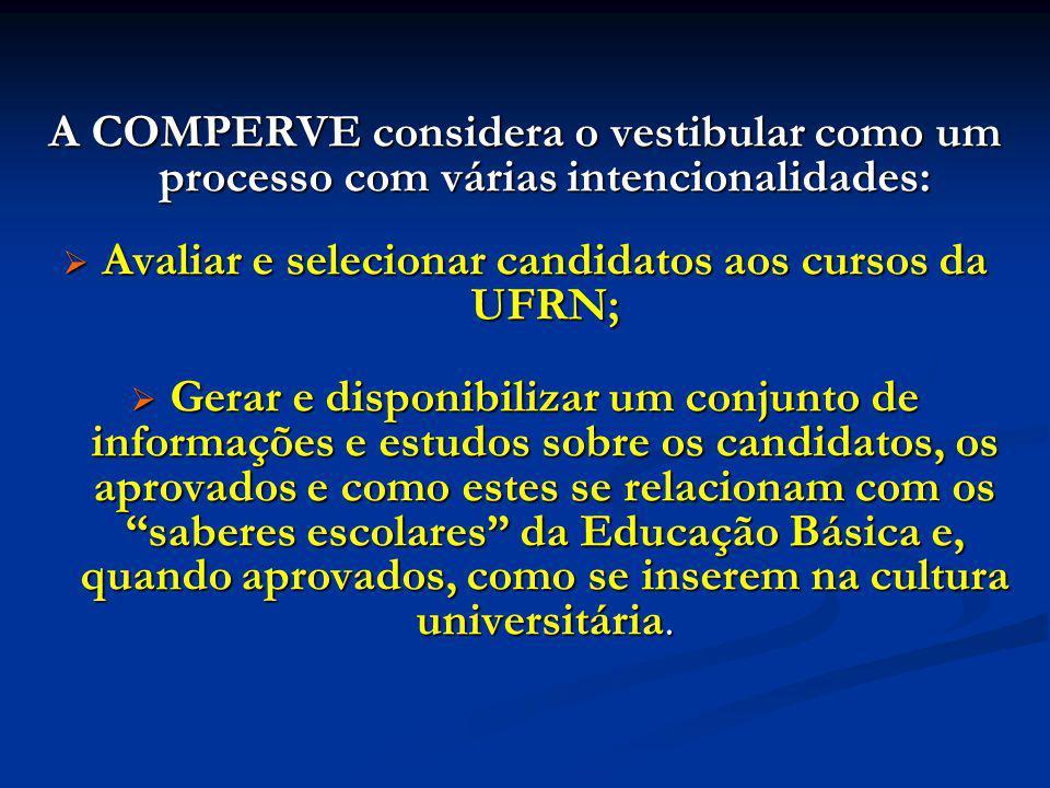 Avaliar e selecionar candidatos aos cursos da UFRN;