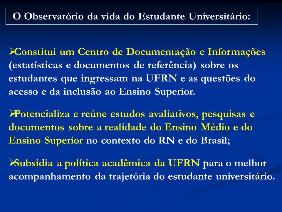 O Observatório da vida do Estudante Universitário: