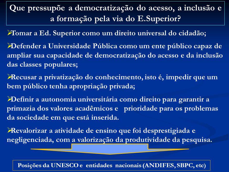 Posições da UNESCO e entidades nacionais (ANDIFES, SBPC, etc)