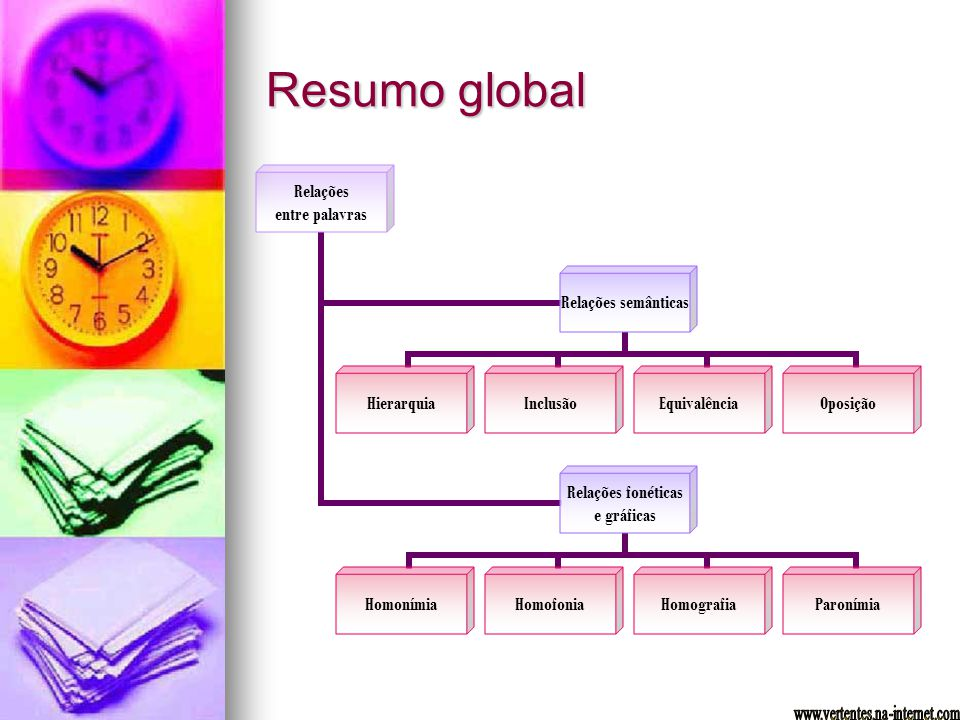 Resumo global www.vertentes.na-internet.com