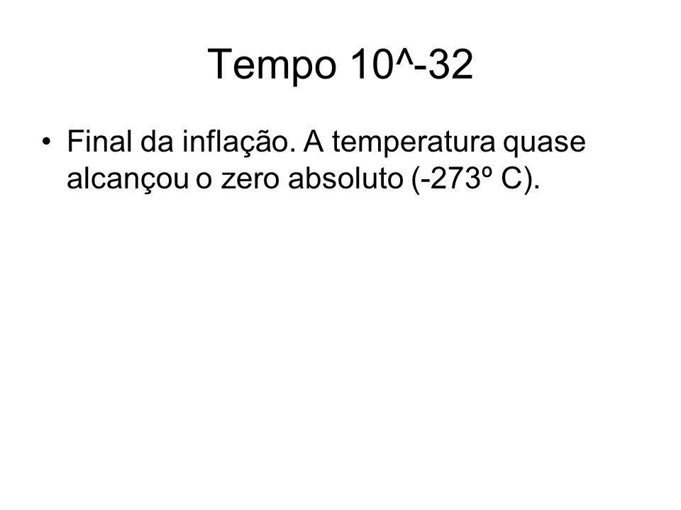Tempo 10^-32 Final da inflação. A temperatura quase alcançou o zero absoluto (-273º C).