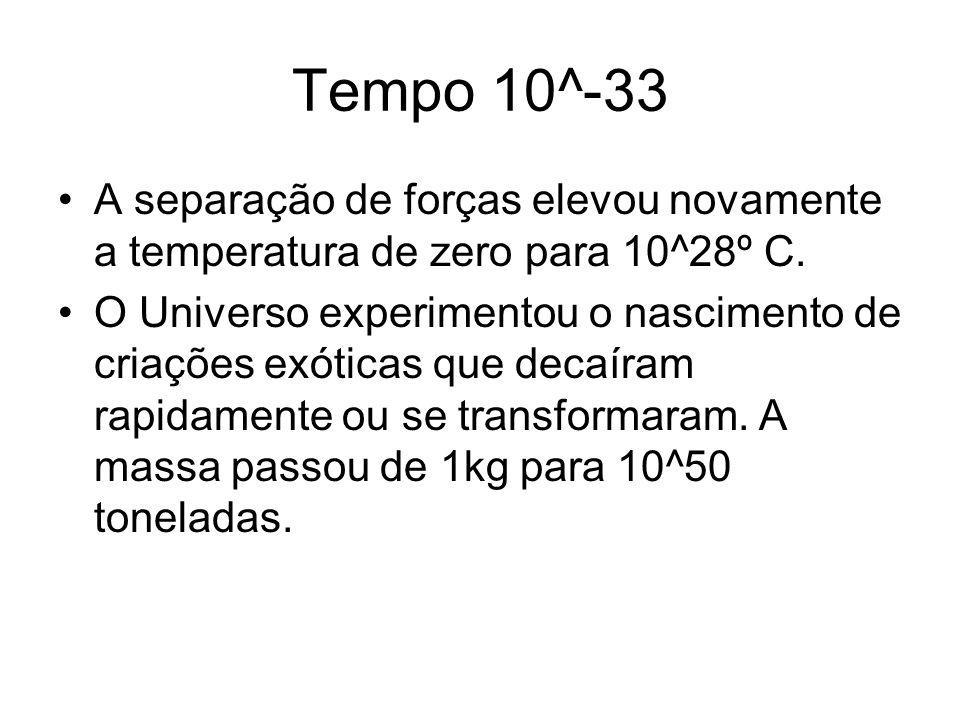 Tempo 10^-33 A separação de forças elevou novamente a temperatura de zero para 10^28º C.